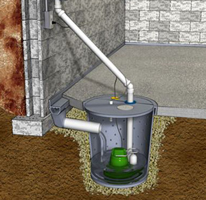 basement waterproofing cost how to get an estimate on basement