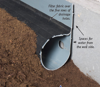 Crawl Space Drainage Pipe