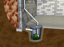 Basement sump pumps