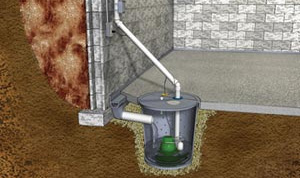 Installing an interior french drain system benefits of for Basement curtain drain